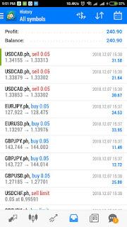 Manual Trading Account