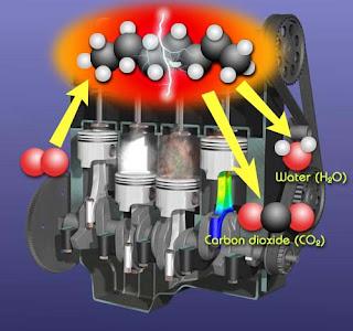 Percobaan Mendeteksi Karbondioksida dan Uap Air