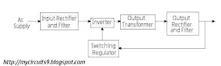 block diagram of smps