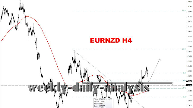 http://www.weekly-daily-analysis.co/2019/04/euraud-forex-forecast-29-aprilmay-3-2019.html