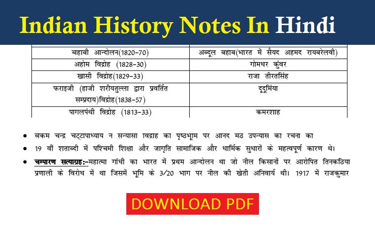 Today we are sharing history notes in pdf format it including the all details related to modern ancient gk hindiick below on link also indian hindi download uksssc job rh ukssscjob