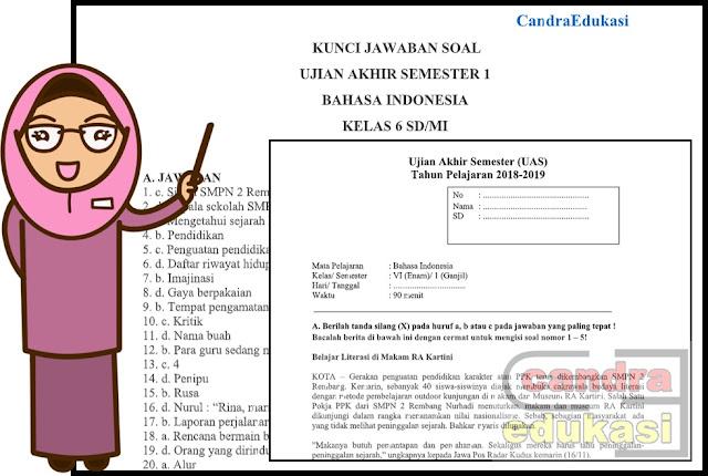 Soal Uas Bahasa Indonesia Kelas 6 Semester 1 Dan Kunci Jawaban