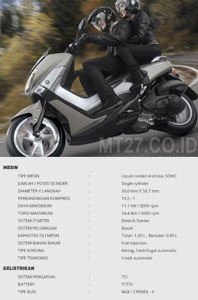 Yamaha N-MAX-SPESIFIKASI MESIN dan KELISTRIKKAN
