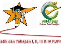 Detik-detik Menjelang Pendataan e-PUPNS. Info dan Berkas 31 Agustus 2015