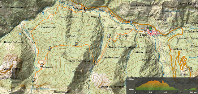 http://es.wikiloc.com/wikiloc/view.do?id=13182341