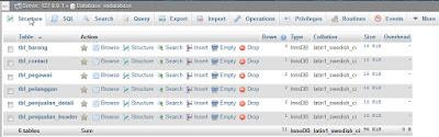 Memindahkan Database atau Export dan Import Database MySQL