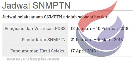 Jadwal Penting SNMPTN
