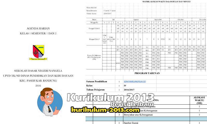 Download Perangkat Administrasi Guru Kelas Kurikulum 2013