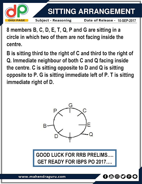 DP |Strategy For IBPS RRB 2017 - Sitting Arrangement | 10 - 09  - 17