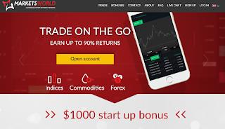 Ulasan Lengkap Tentang Broker MarketsWorld