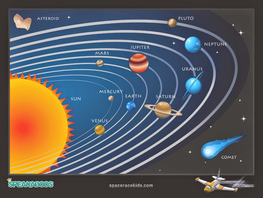 Drawings Of The Solar System left arrow clipart use case ...
