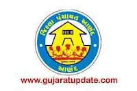 Anand District Panchayat