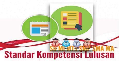 Standar Kompetensi Lulusan SD MI MTs SMP SMA MA