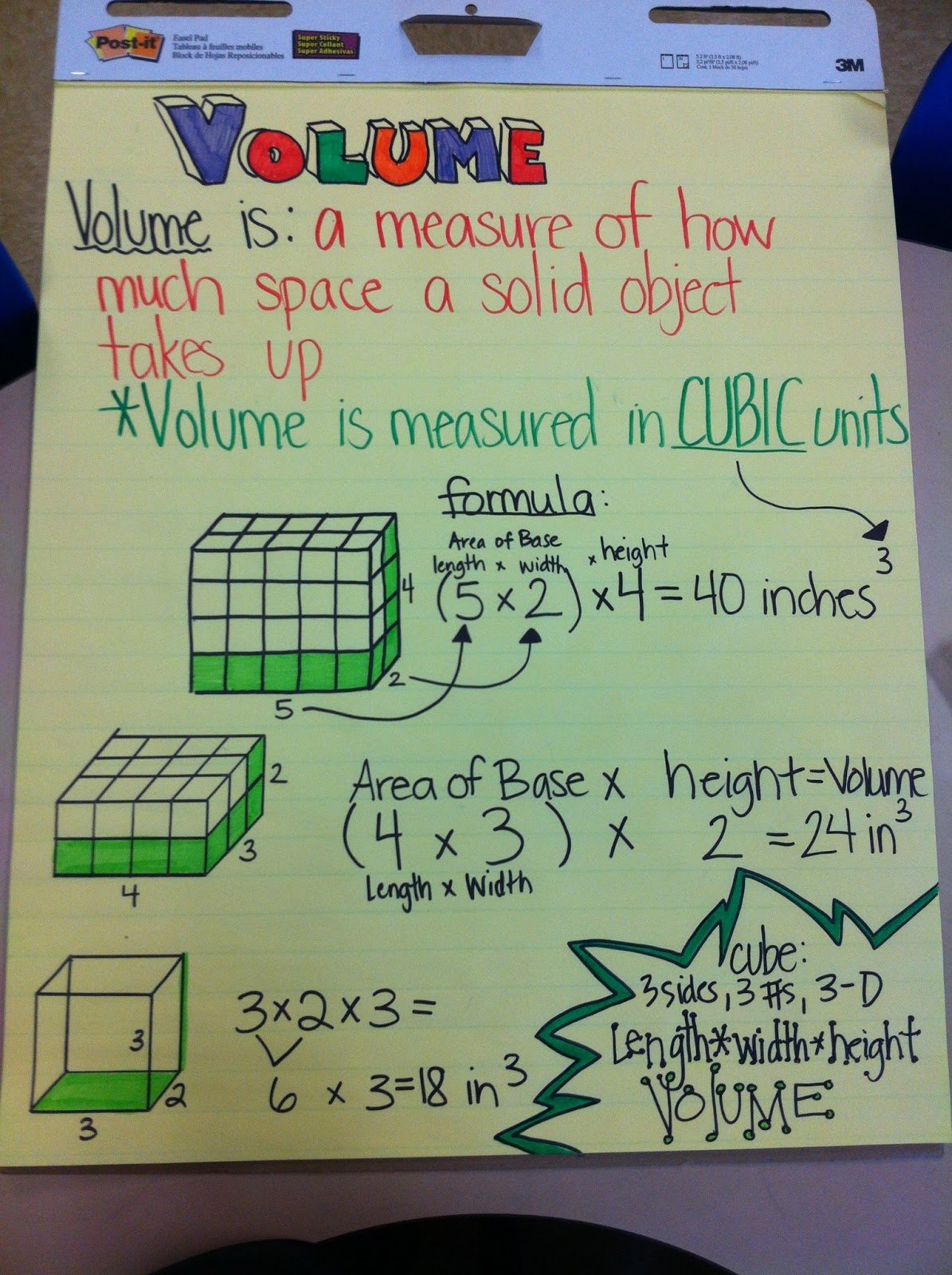 Ms Mchugh S Corner Where Mathletes Come To Train An