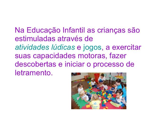 Slides Educação Infantil