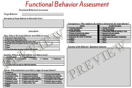 The Special Editor Functional Behavior Assessment  Behavior