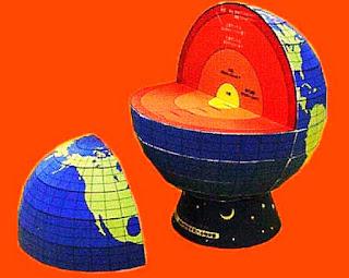 Papercraft imprimible y armable de las Capas del Globo Terrestre. Manualidades a Raudales.