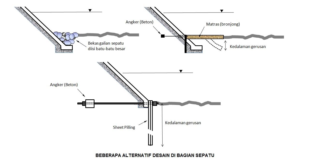 JC Power Sabo Dam: Desain Bangunan Pengaman Tebing Sungai