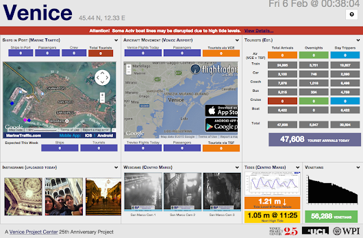 Venice 2.5: Venice Dashboard: the real-time pulse of the city