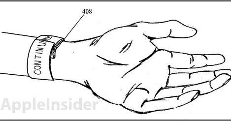 iWatch: un brevet qui confirme sa présence et un concept