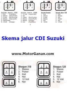 Jalur CDI Semua Motor Suzuki