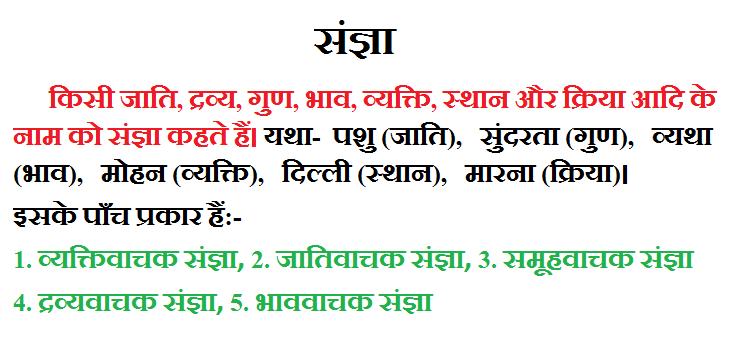 Sangya Ki Paribhasha