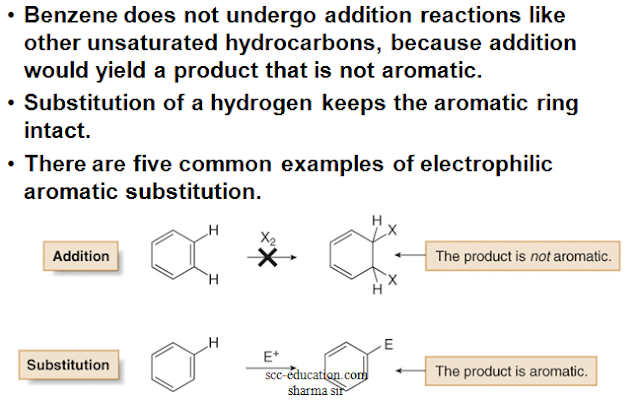 Electrophilic Aromatic Substitution,chemistry ,friedel craft alkylation and acylation,