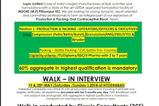 Lupin Limited Walk In Interview For ITI, Diploma, B.Sc, B.Pharm At 19 & 20 May