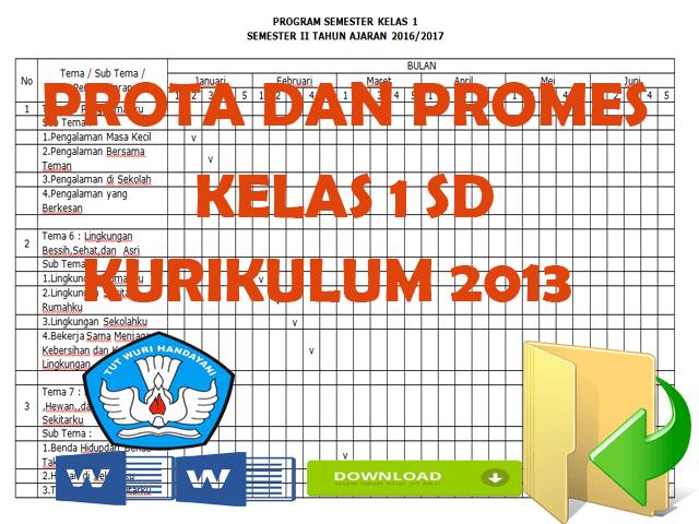 Contoh Revisi Terbaru Prota dan Promes Kurikulum 2013 Kelas 1 SD
