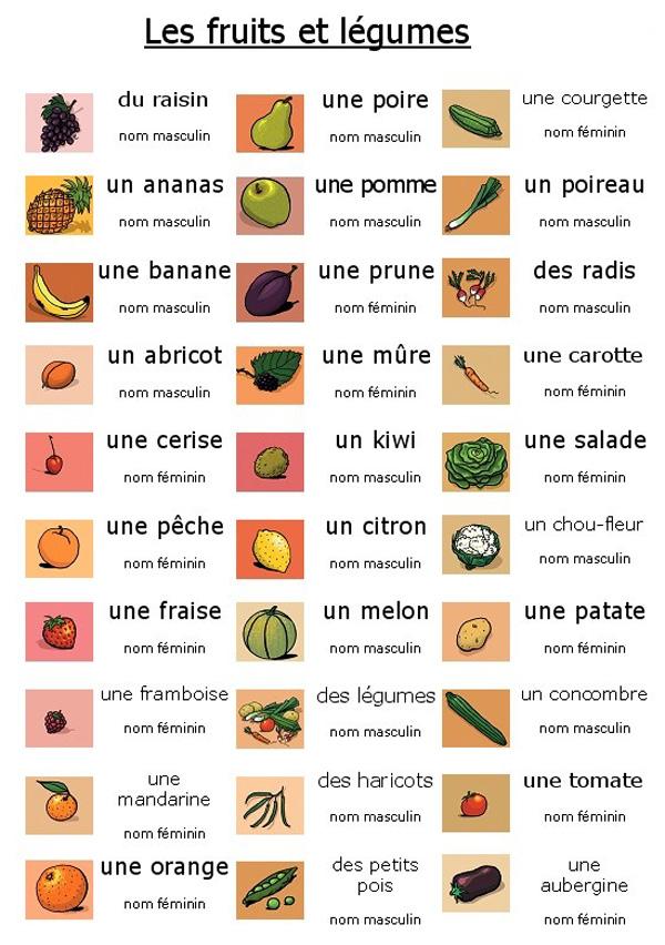 Owoce i warzywa - powtórka - słownictwo 1 - Francuski przy kawie