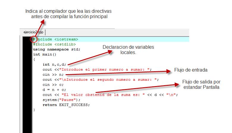 Programacion En C Con Dev C Estructura De Un Programa