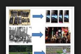 Apa Pengertian Modernisasi dan Dampak Krusialnya Masa Kini?
