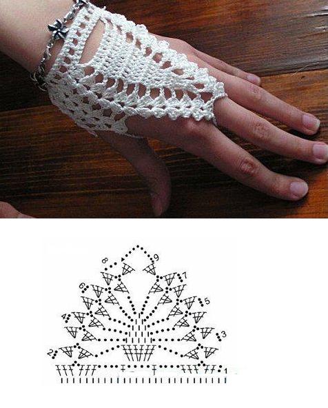 Pulsera Guante Sujeccion Dedos de Crochet