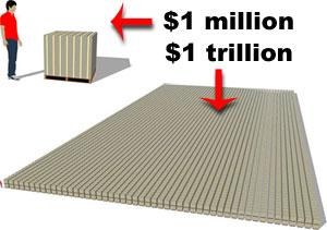 ktemoc konsiders trillion ringgit