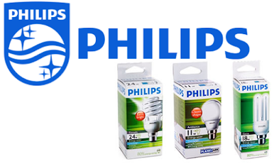 philips company facts