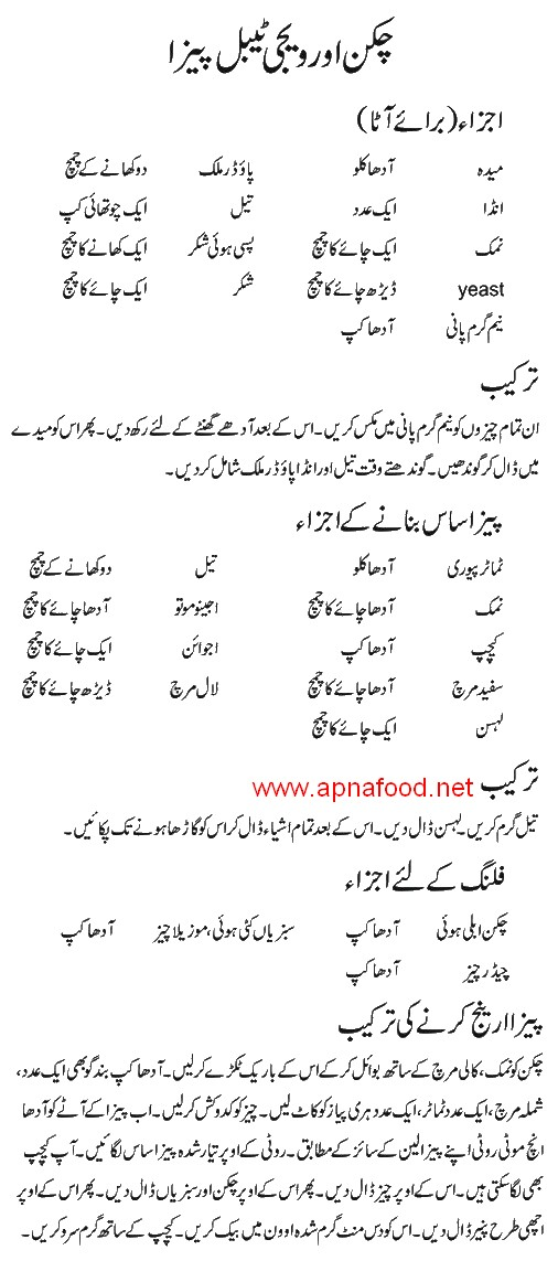 Chicken And Vegetable Pizza Recipe In Urdu