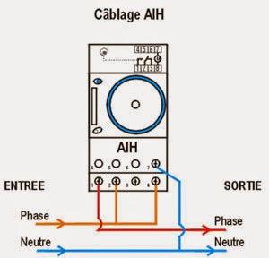 interrupteur horloge ou commutateur horaire electromecanique. Black Bedroom Furniture Sets. Home Design Ideas