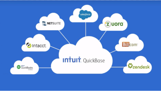 Ability to integrate better in cloud