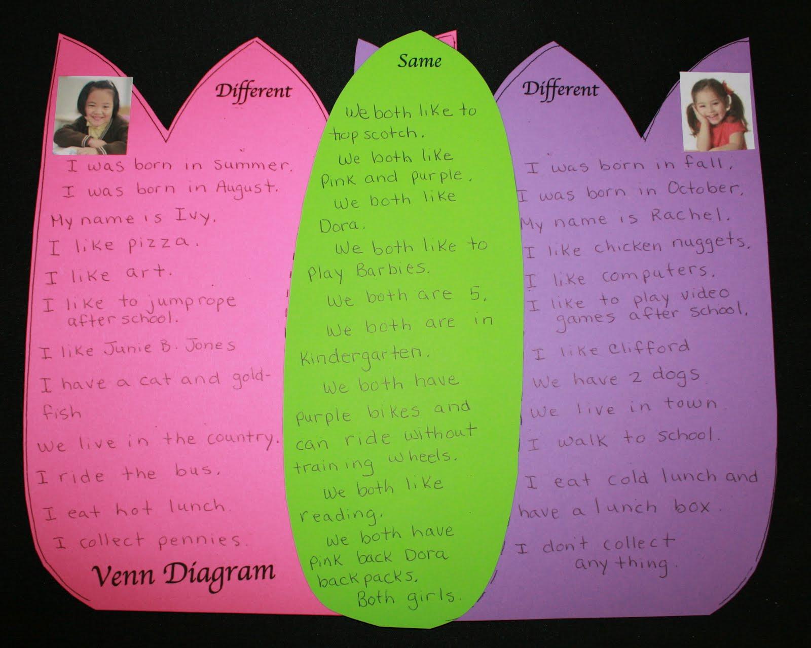 Venn Diagram Bulletin Board Bt Phone Socket Wiring Broadband April Friends Classroom Freebies