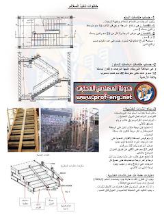 خطوات تنفيذ السلالم