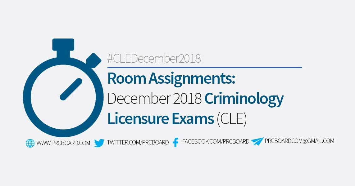 criminology assignments