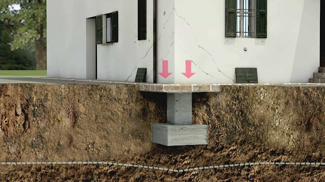 Como reparar los cimientos de una casa