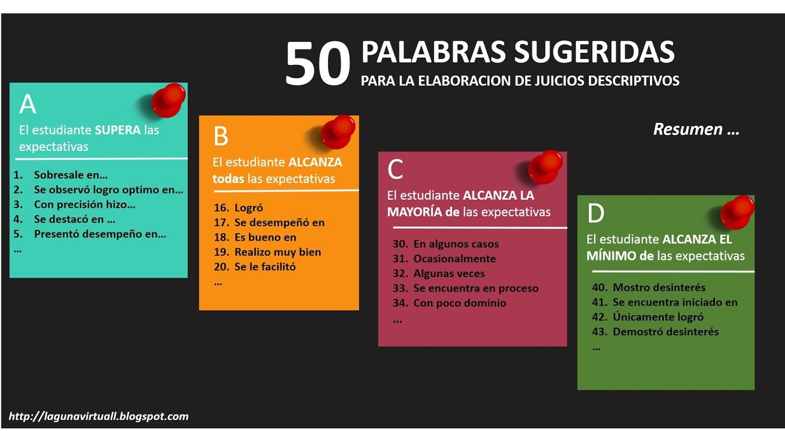 50 Palabras sugeridas para la elaboración de Juicios Descriptivos ...