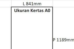Ukuran Kertas seri A Dalam mm, cm, inchi
