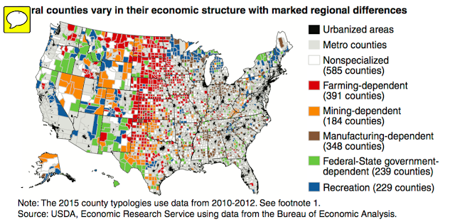 Washington Monthly The Diverse Economic Interests Of Rural America