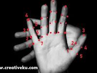 4 Tahapan Cara Melakukan Dzikir Menggunakan Satu Tangan Kanan