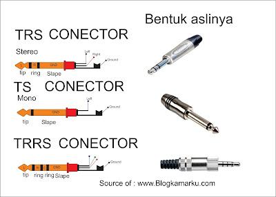 Beberap jenis konektor audio yang sering di jumpai