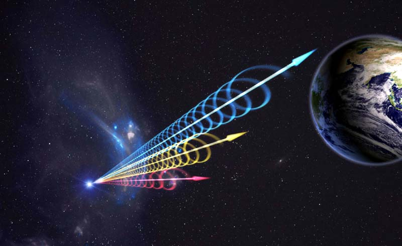Mysterious radio signals from deep space detected