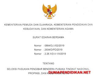 Juknis Seleksi Pasukan Pengibar Benedera Pusaka Tingkat Nasional 2019