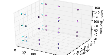 Salmon Run: Hyperparameter Optimization using Monte Carlo